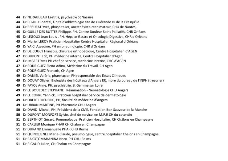 Liste des 1044 20