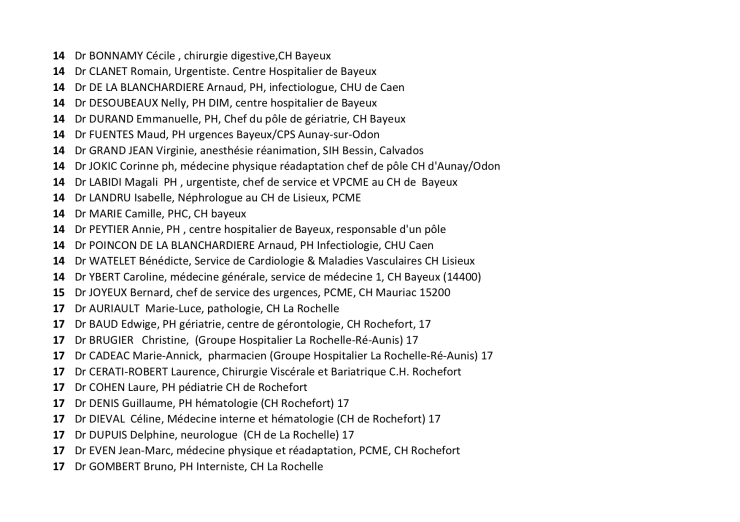 Liste des 1044 3