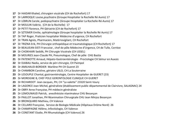 Liste des 1044 4